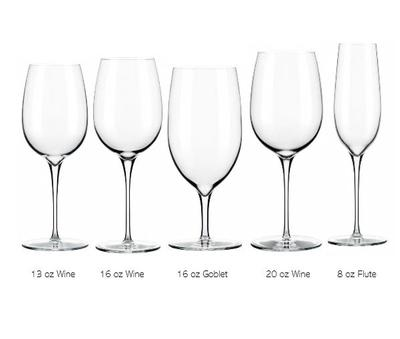 Renaissance-Glassware-Labeled.JPG-thumb